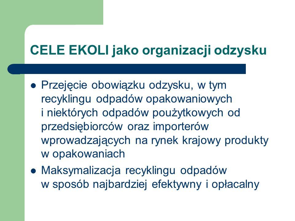 CELE EKOLI jako organizacji odzysku