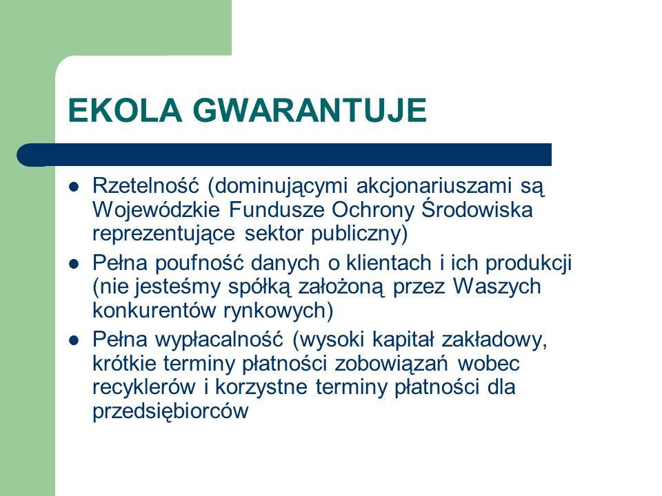 EKOLA GWARANTUJE Rzetelność (dominującymi akcjonariuszami są Wojewódzkie Fundusze Ochrony Środowiska reprezentujące sektor publiczny)