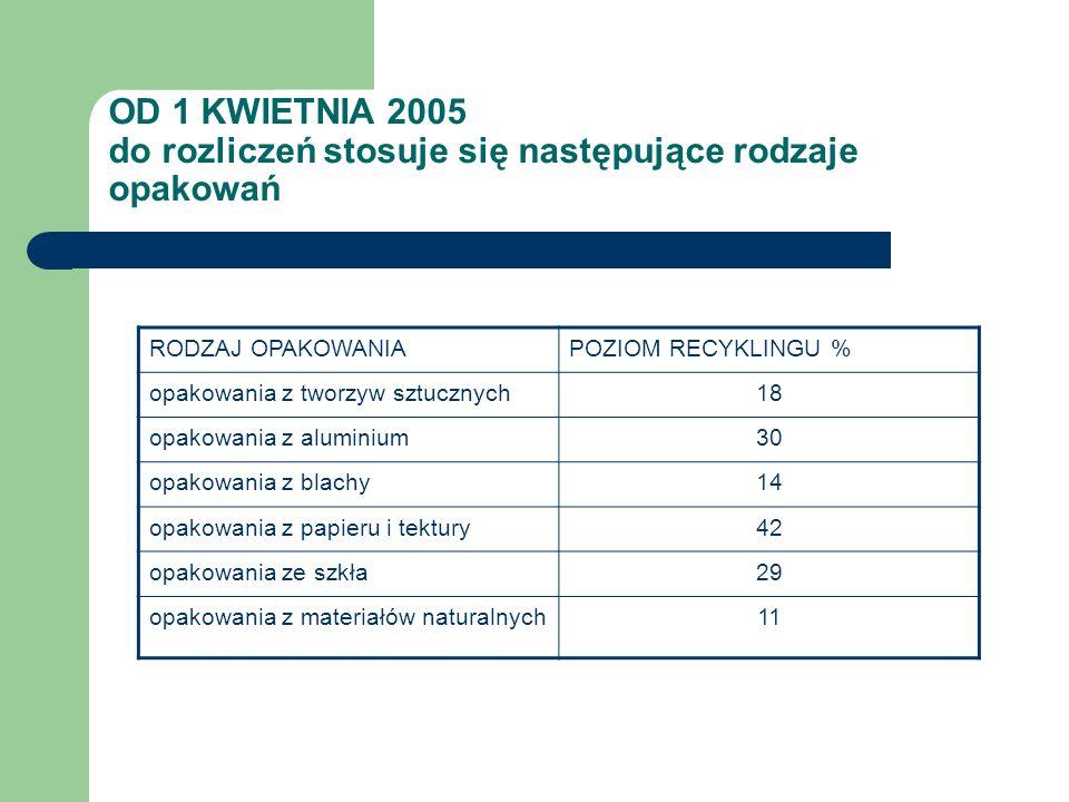OD 1 KWIETNIA 2005 do rozliczeń stosuje się następujące rodzaje opakowań