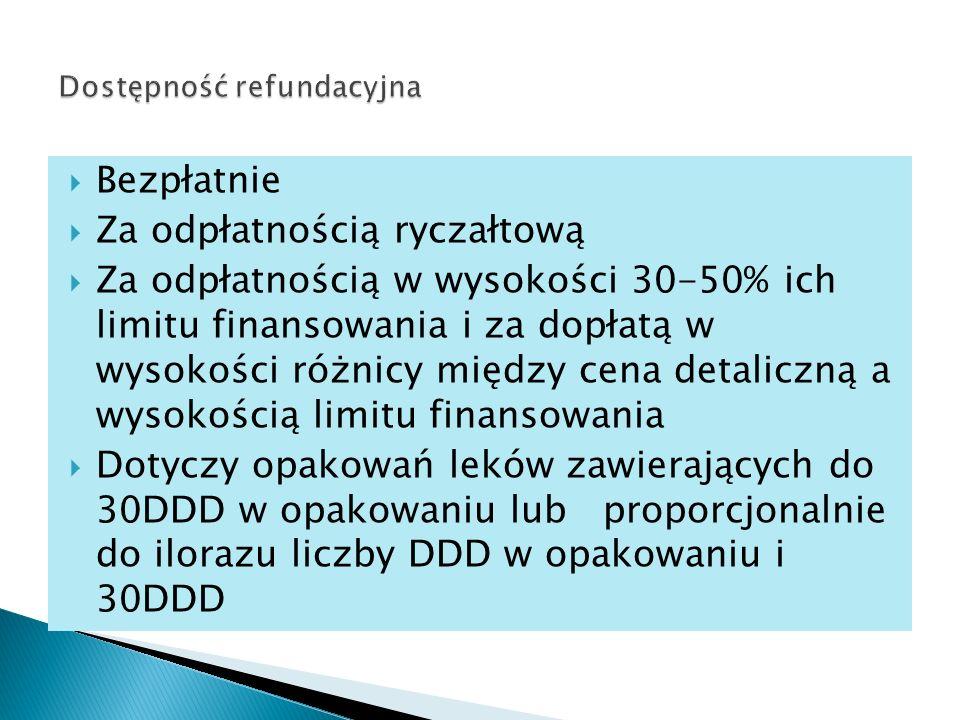 Dostępność refundacyjna