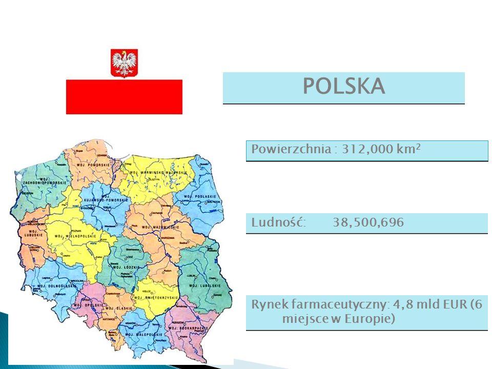 POLSKA Powierzchnia : 312,000 km2 Ludność: 38,500,696