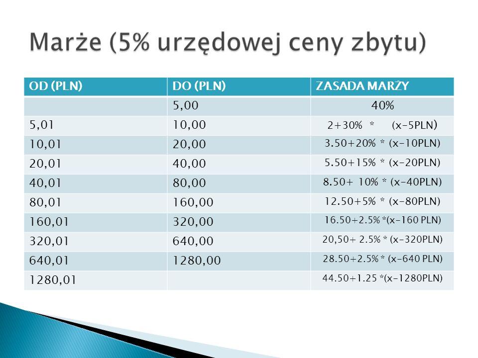 OD (PLN) DO (PLN) ZASADA MARŻY 5,00 40% 5,01 10,00 10,01 20,00 20,01