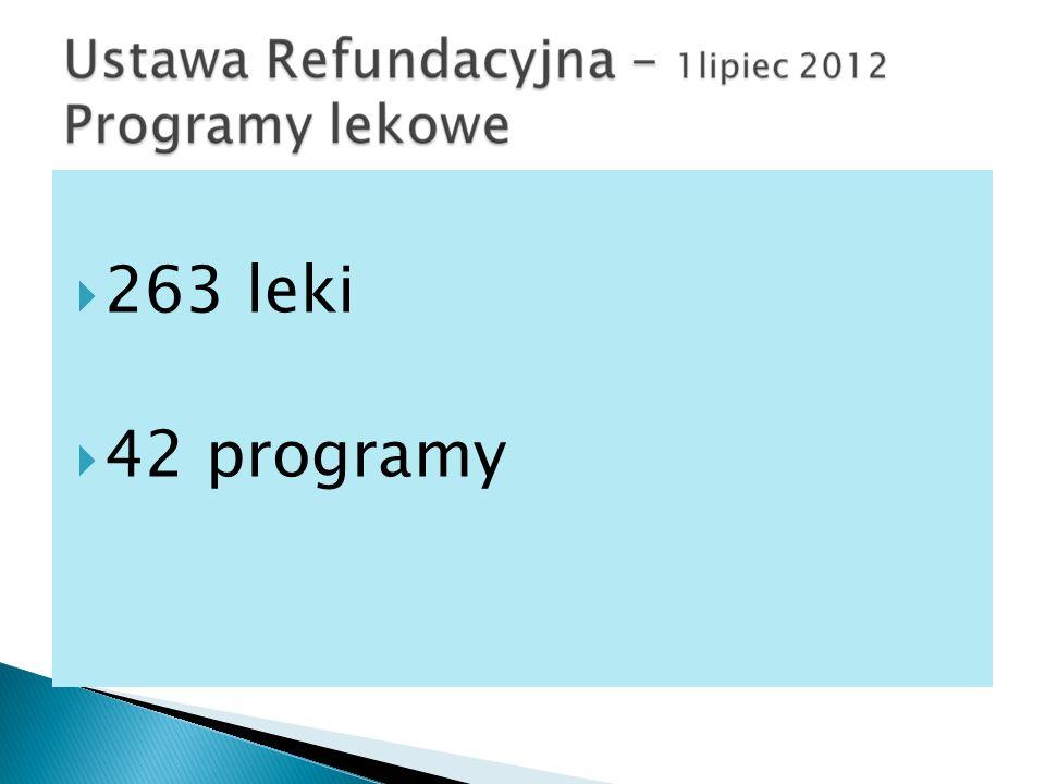 263 leki 42 programy