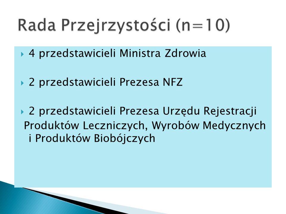 4 przedstawicieli Ministra Zdrowia