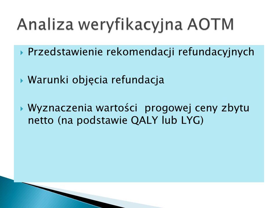 Przedstawienie rekomendacji refundacyjnych