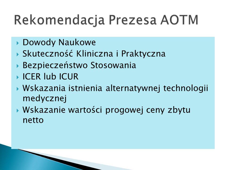 Dowody Naukowe Skuteczność Kliniczna i Praktyczna. Bezpieczeństwo Stosowania. ICER lub ICUR.