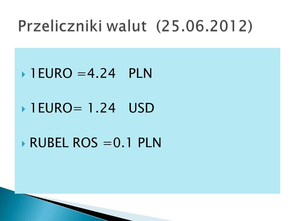 1EURO =4.24 PLN 1EURO= 1.24 USD RUBEL ROS =0.1 PLN