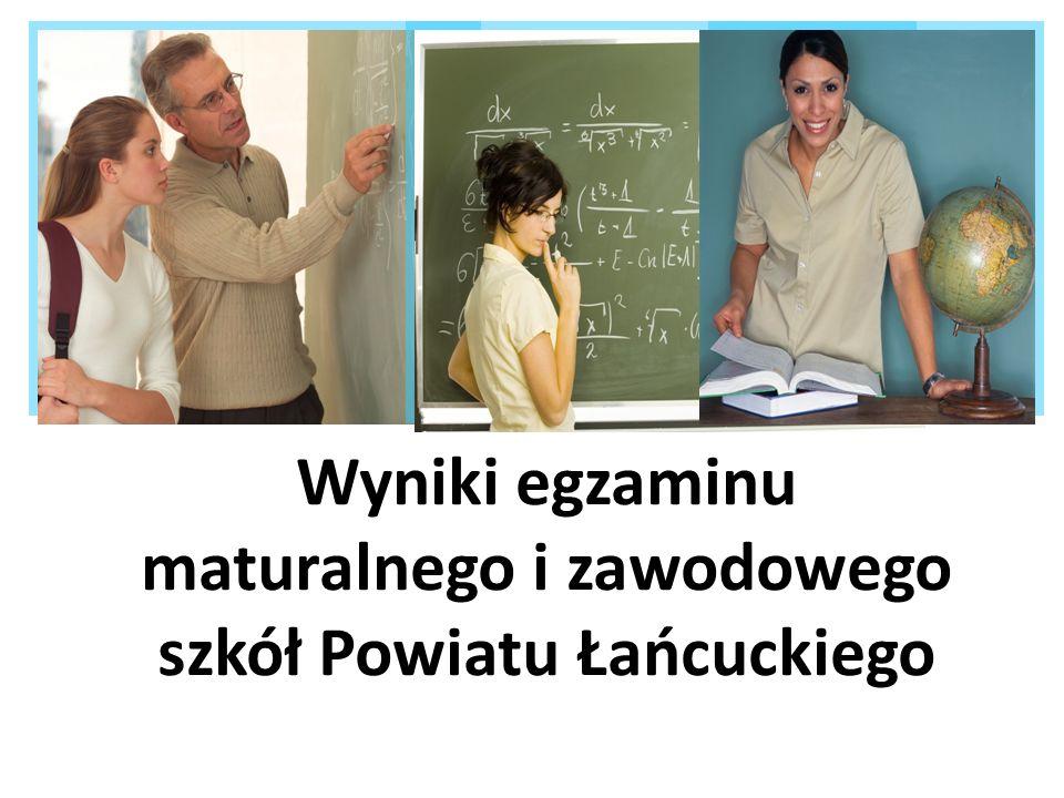 maturalnego i zawodowego szkół Powiatu Łańcuckiego