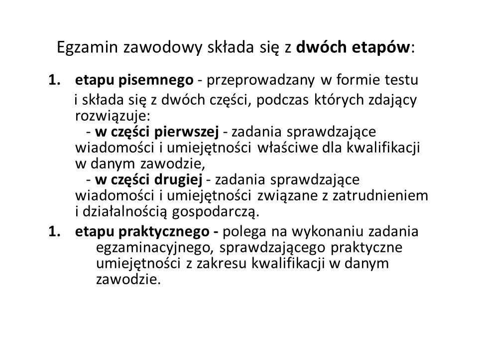 Egzamin zawodowy składa się z dwóch etapów: