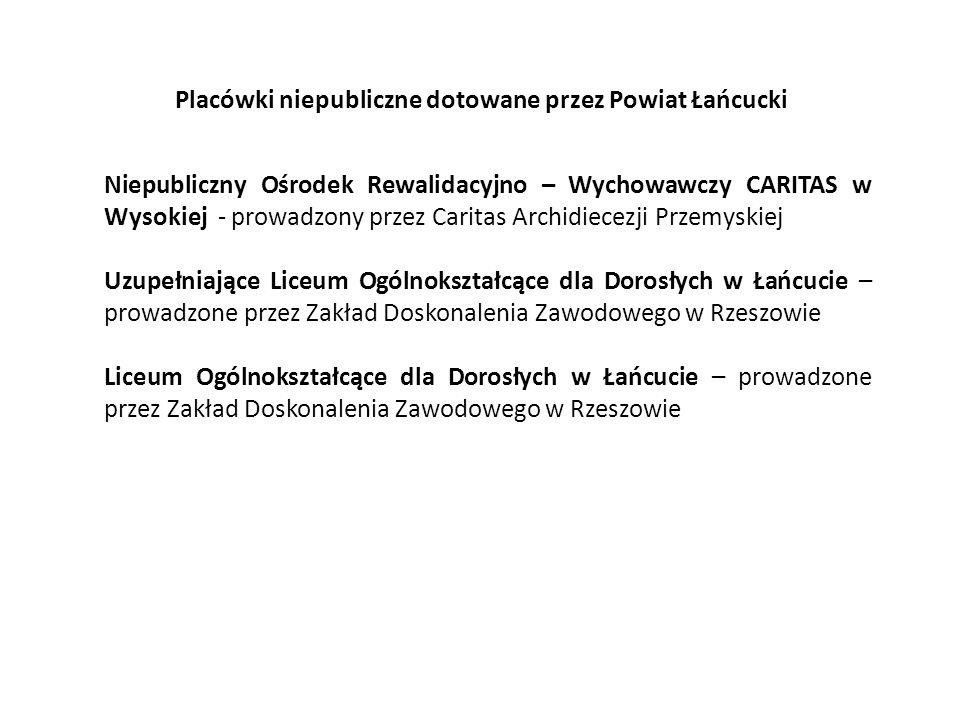 Placówki niepubliczne dotowane przez Powiat Łańcucki