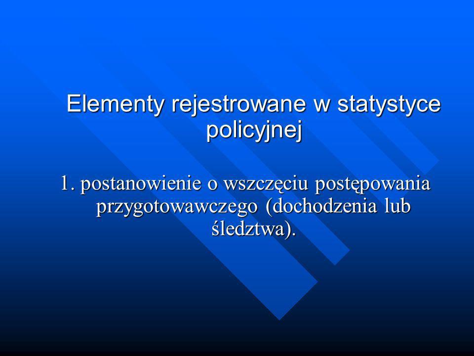 Elementy rejestrowane w statystyce policyjnej