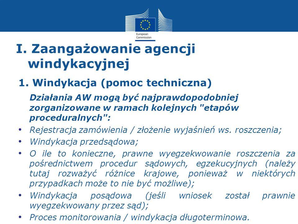 I. Zaangażowanie agencji windykacyjnej