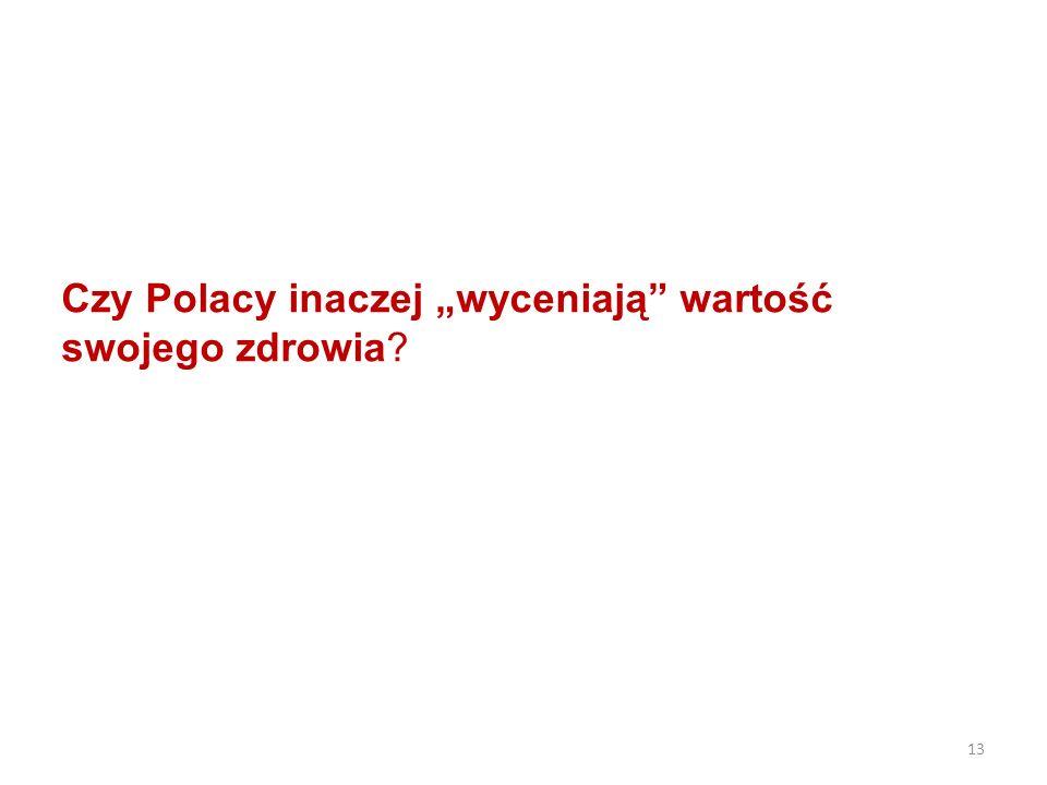 """Czy Polacy inaczej """"wyceniają wartość swojego zdrowia"""
