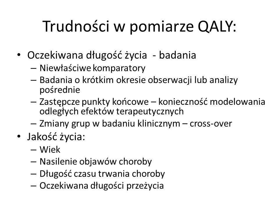 Trudności w pomiarze QALY: