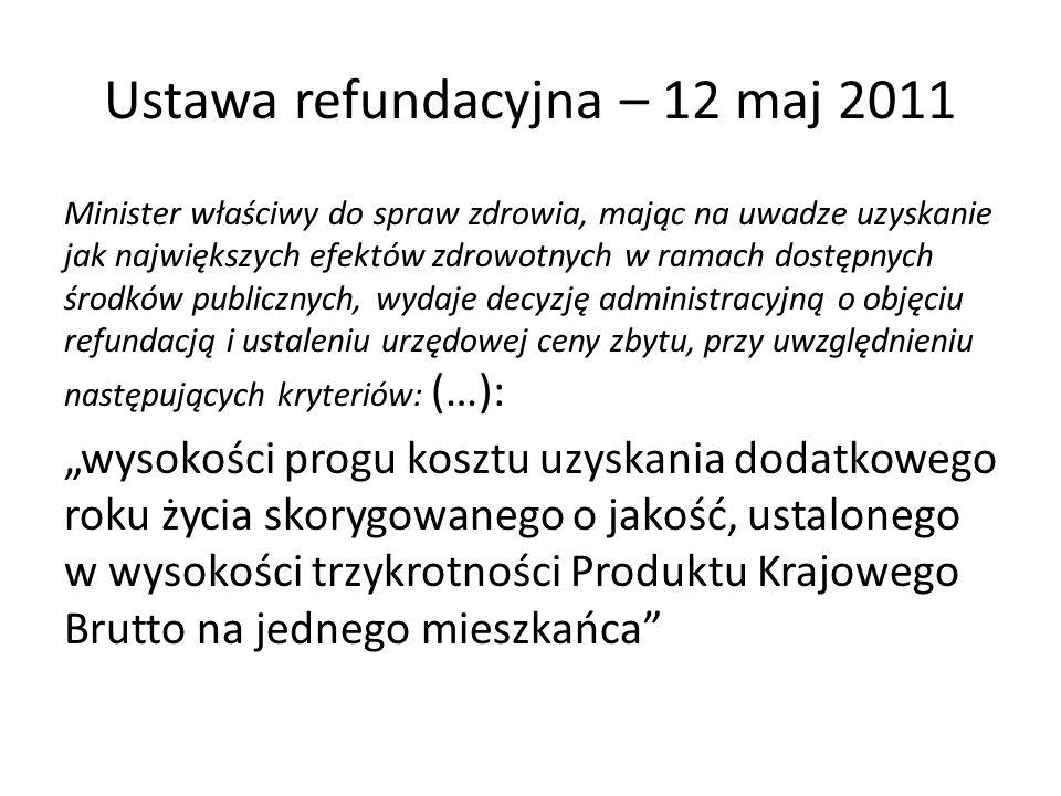 Ustawa refundacyjna – 12 maj 2011