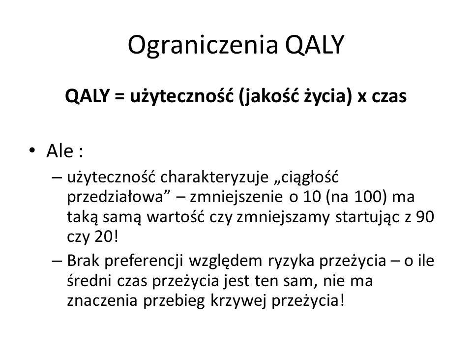 QALY = użyteczność (jakość życia) x czas