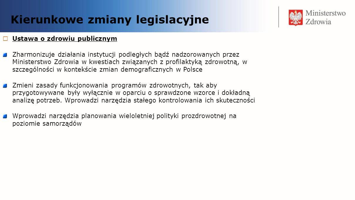 Kierunkowe zmiany legislacyjne