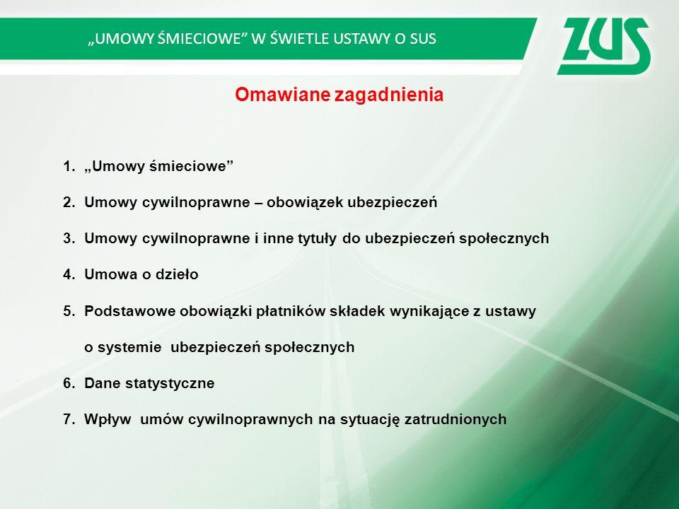 """""""UMOWY ŚMIECIOWE W ŚWIETLE USTAWY O SUS"""