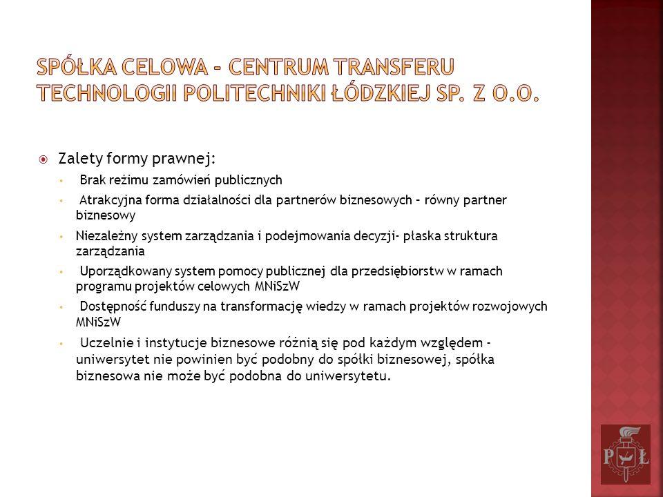 spółka celowa - Centrum transferu technologii politechniki łódzkiej sp