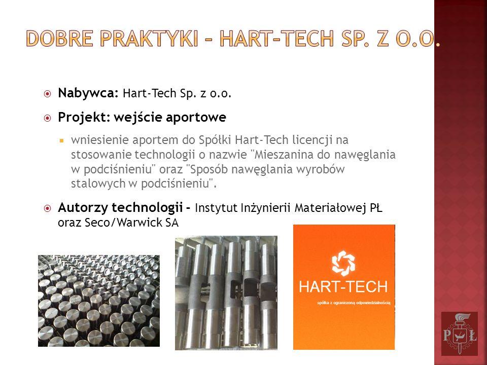 Dobre praktyki – Hart–tech Sp. z o.o.