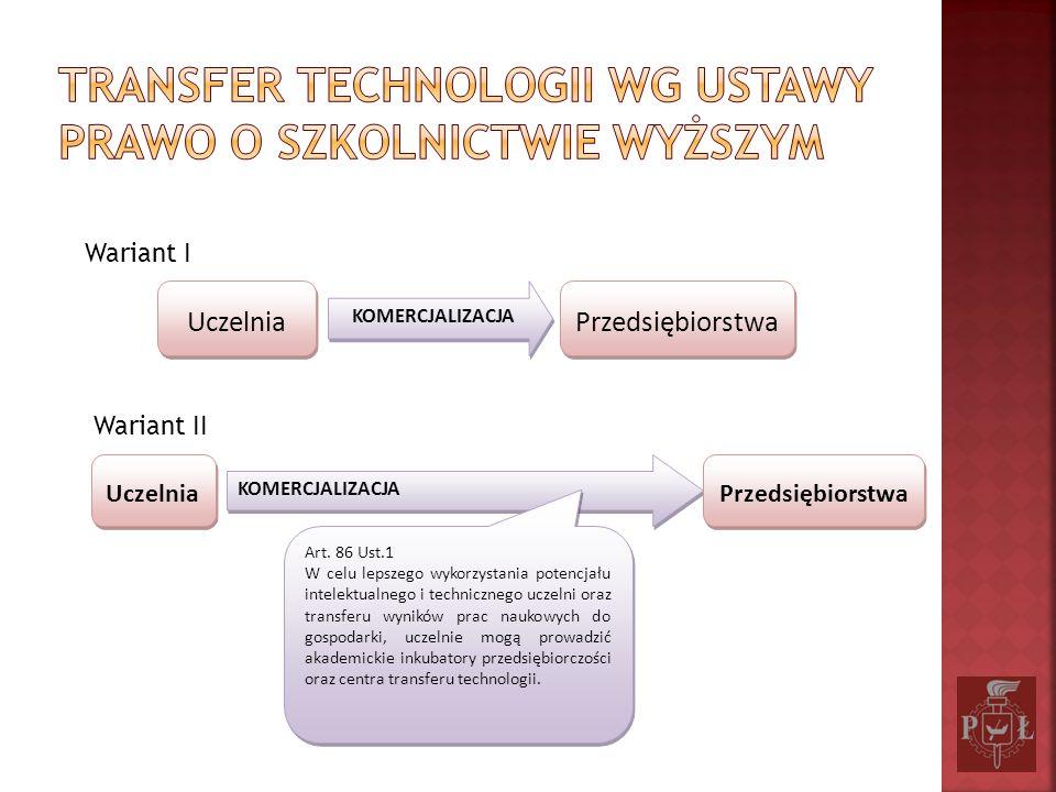 Transfer technologii wg ustawy prawo o szkolnictwie wyższym