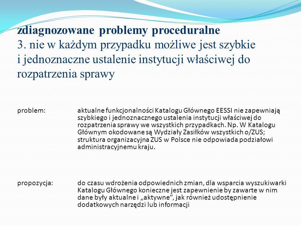 zdiagnozowane problemy proceduralne