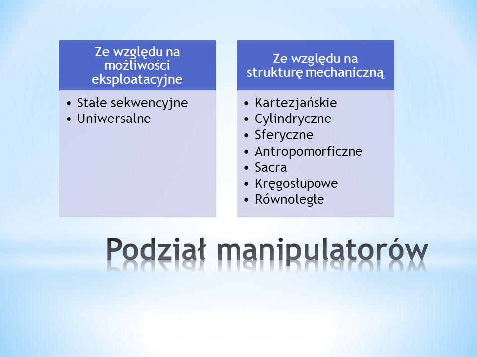 Podział manipulatorów