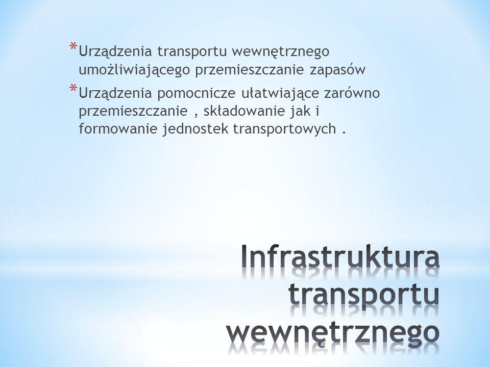 Infrastruktura transportu wewnętrznego