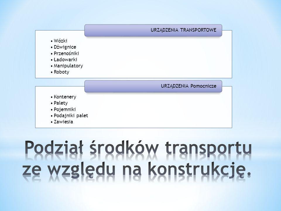 Podział środków transportu ze względu na konstrukcję.