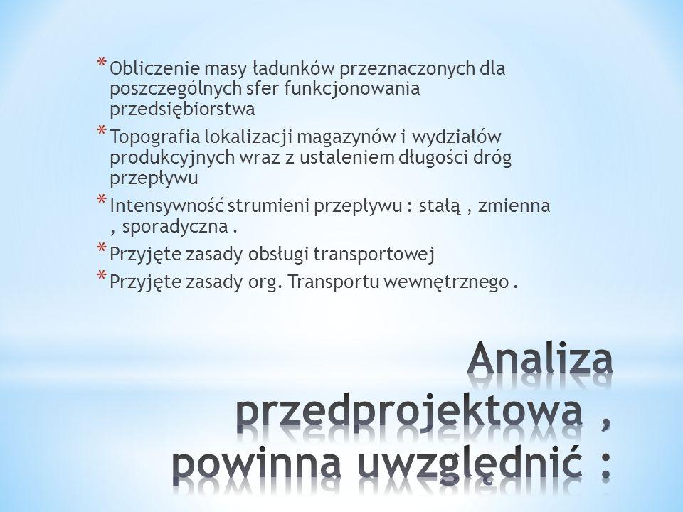 Analiza przedprojektowa , powinna uwzględnić :
