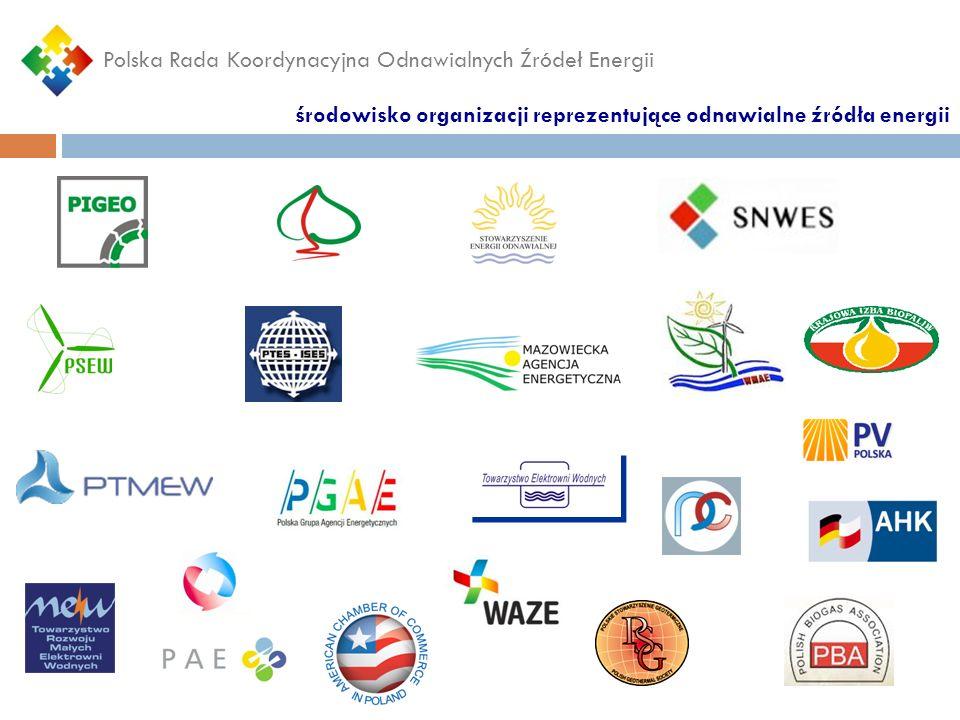 środowisko organizacji reprezentujące odnawialne źródła energii