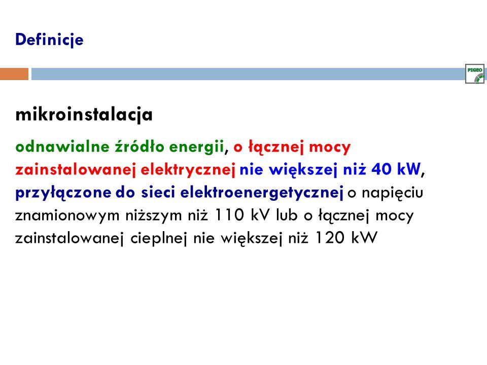 mikroinstalacja Definicje