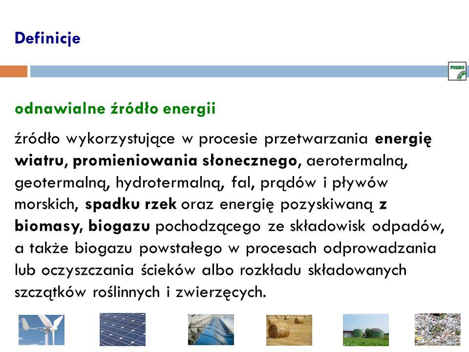 Definicje odnawialne źródło energii.