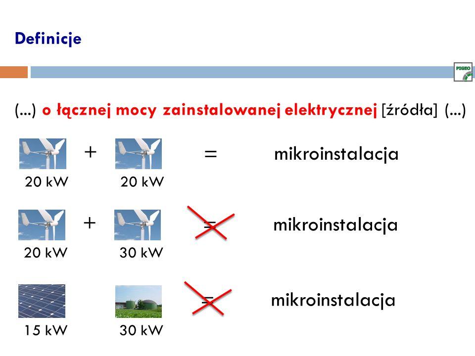 + = mikroinstalacja + = mikroinstalacja = mikroinstalacja Definicje
