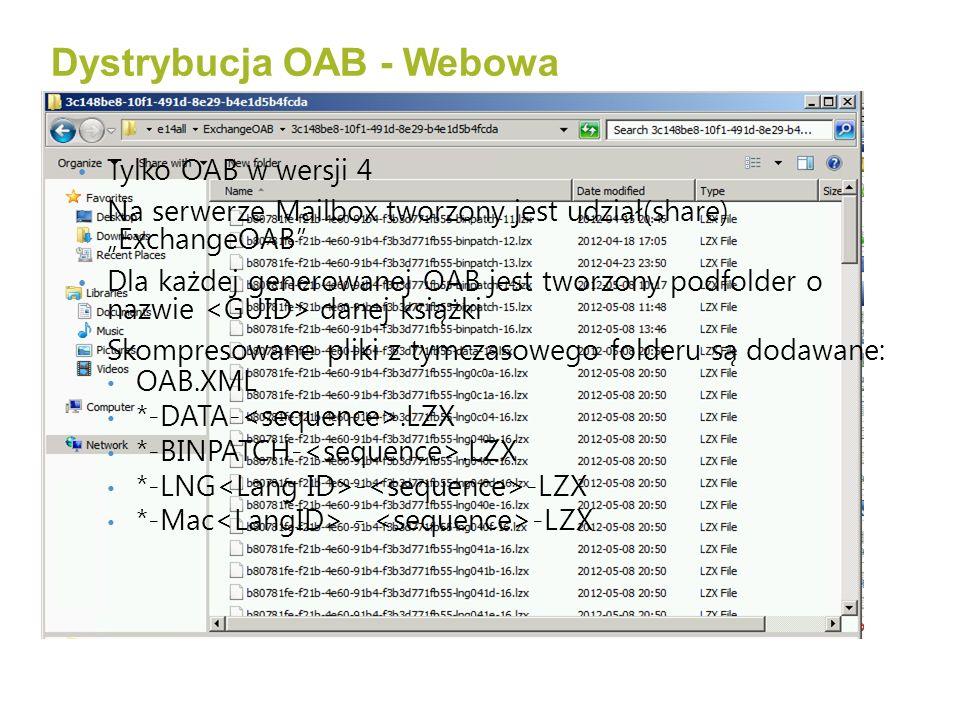 Dystrybucja OAB - Webowa