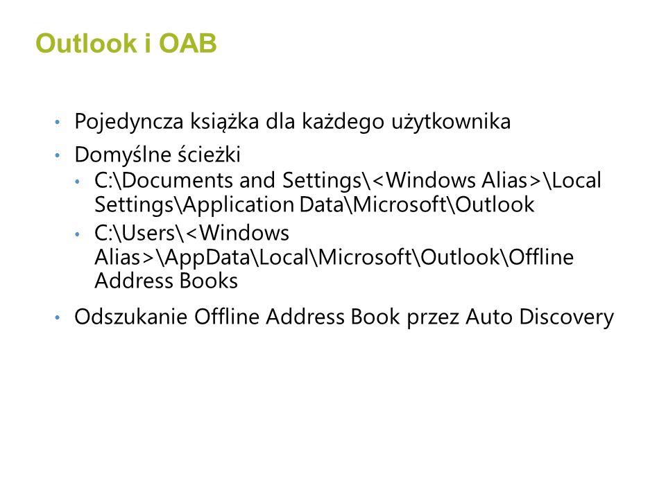 Outlook i OAB Pojedyncza książka dla każdego użytkownika