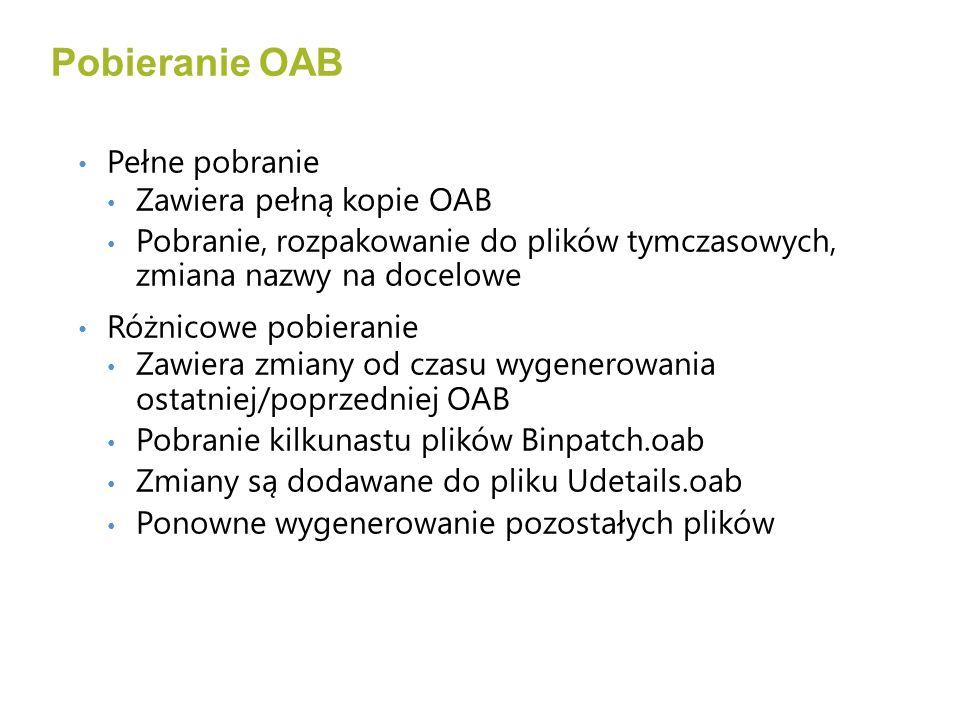 Pobieranie OAB Pełne pobranie Zawiera pełną kopie OAB