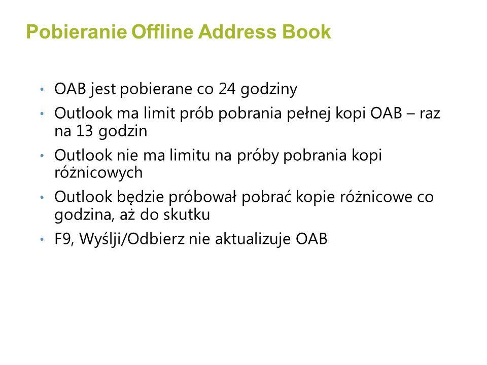 Pobieranie Offline Address Book