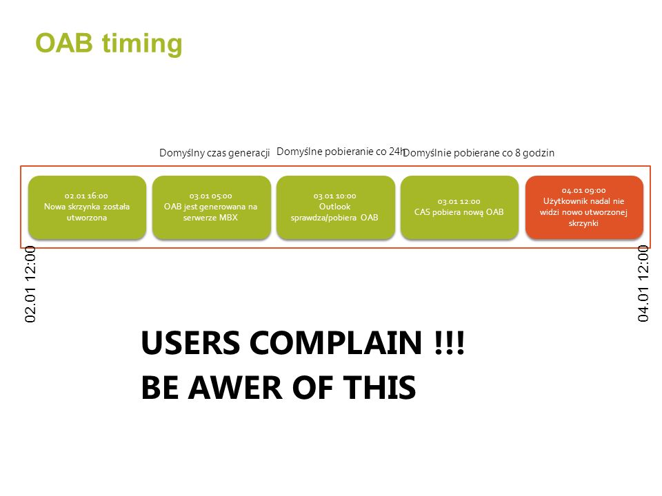 USERS COMPLAIN !!! BE AWER OF THIS OAB timing : :00