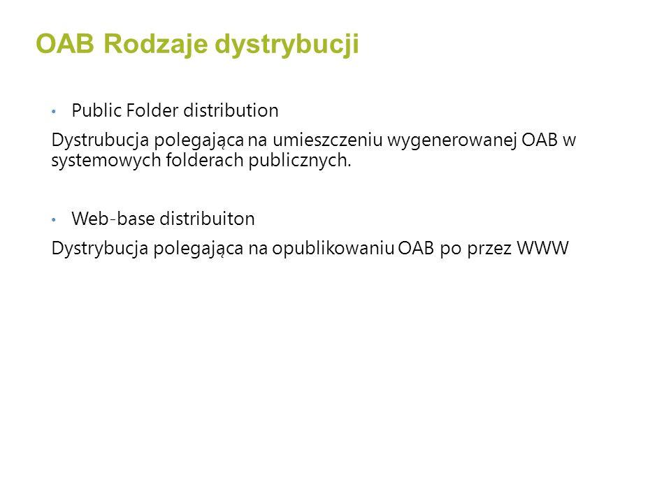 OAB Rodzaje dystrybucji