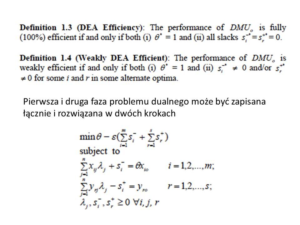 Pierwsza i druga faza problemu dualnego może być zapisana łącznie i rozwiązana w dwóch krokach