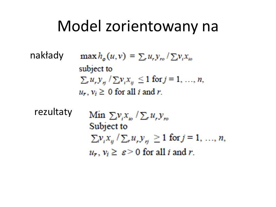 Model zorientowany na nakłady rezultaty
