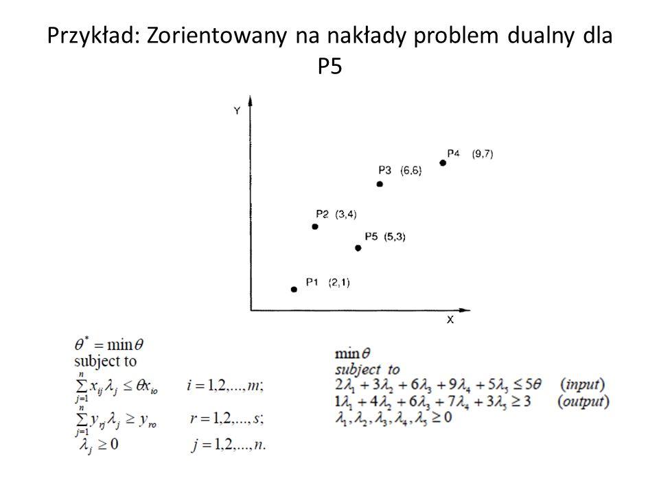 Przykład: Zorientowany na nakłady problem dualny dla P5