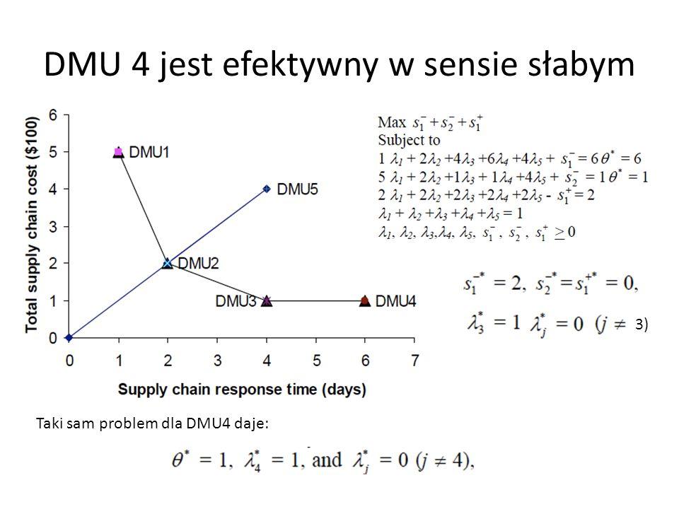 DMU 4 jest efektywny w sensie słabym