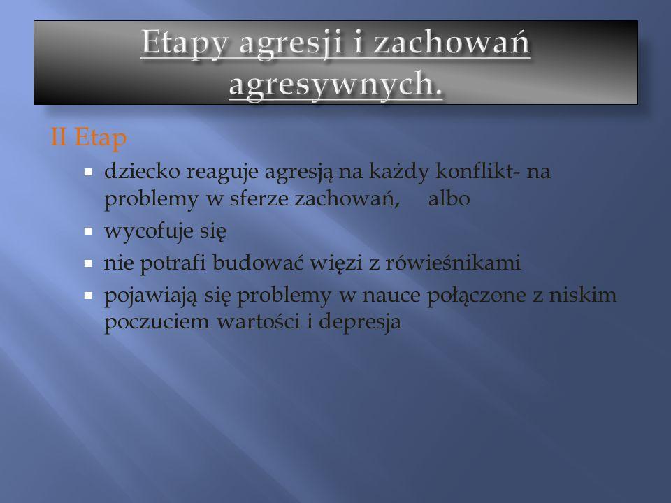 Etapy agresji i zachowań agresywnych.