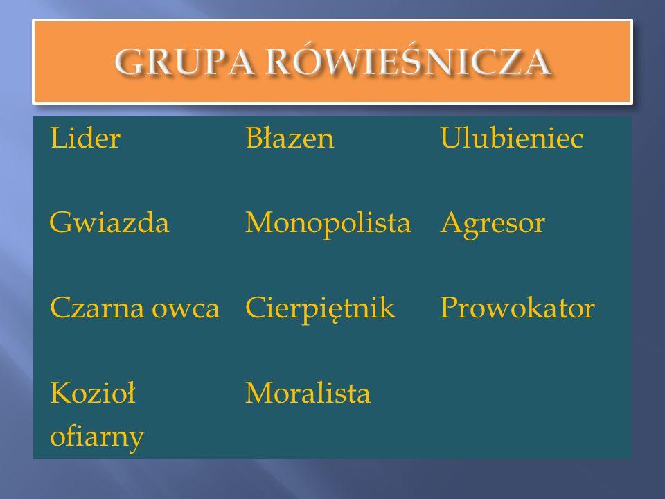 GRUPA RÓWIEŚNICZA Lider Błazen Ulubieniec Gwiazda Monopolista Agresor