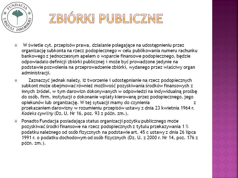 ZBIÓRKI PUBLICZNE