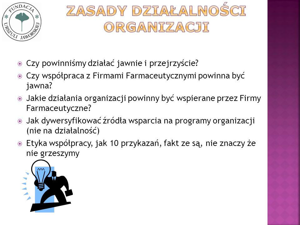Zasady działalności organizacji