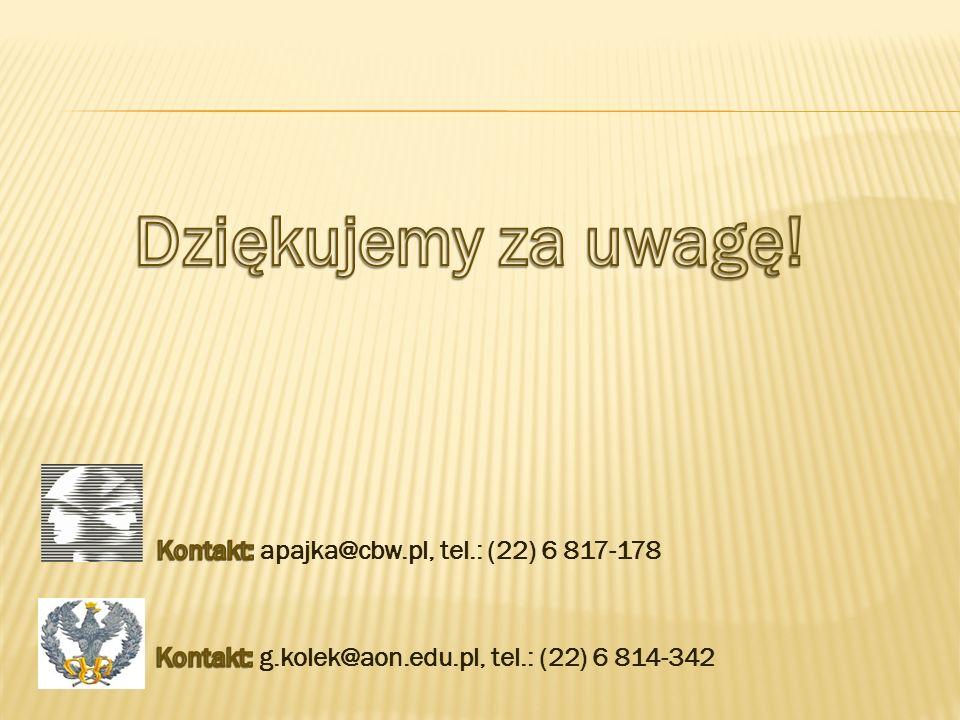 Dziękujemy za uwagę! Kontakt: apajka@cbw.pl, tel.: (22) 6 817-178