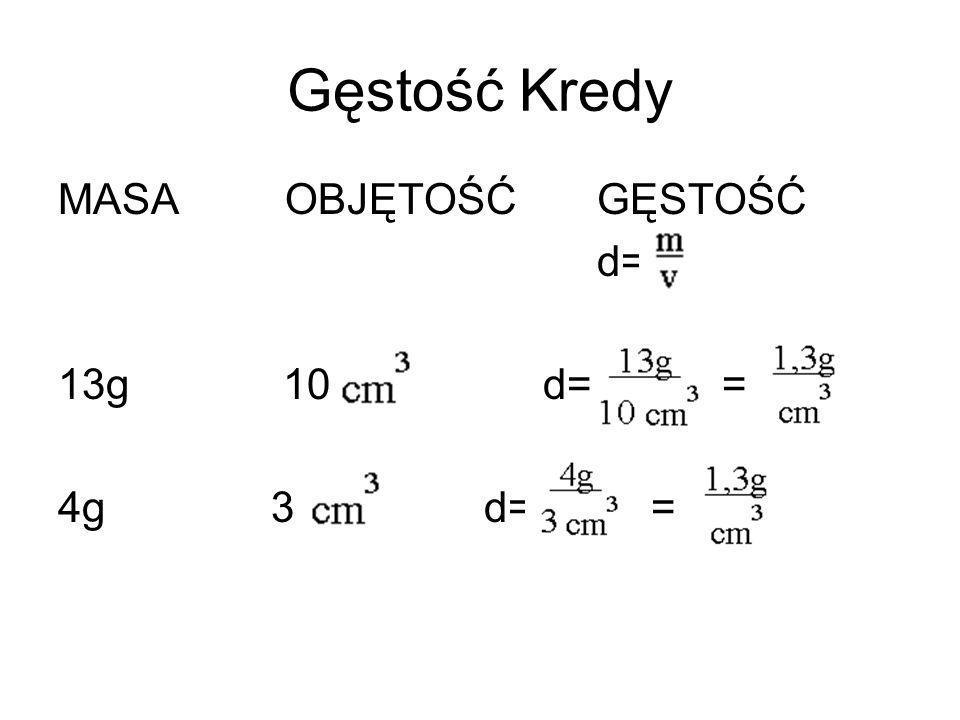 Gęstość Kredy MASA OBJĘTOŚĆ GĘSTOŚĆ. d= 13g 10 d= =